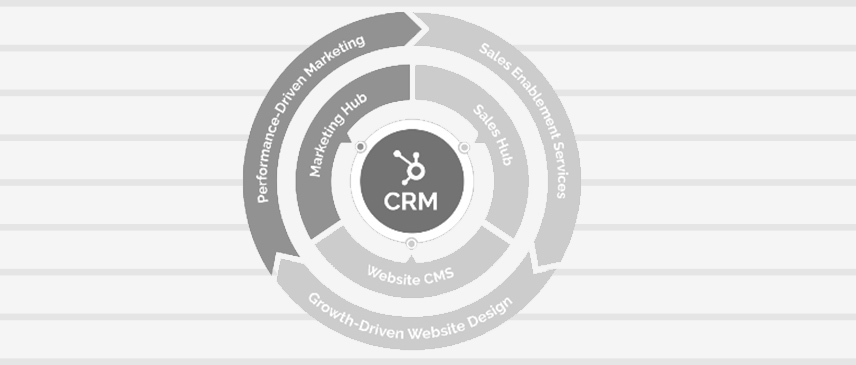 HubSpot CRM Strategy